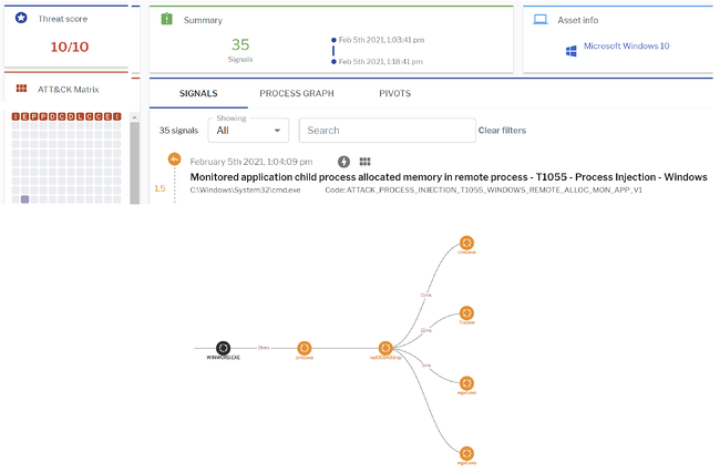 Uptycs EDR detection of the TinyScouts group kill chain.