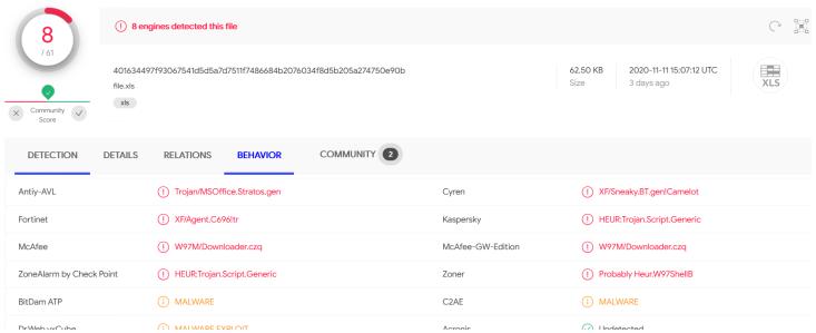 Detections on Virustotal.
