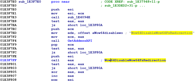 The call to the Wow64DisableWow64FsRedirection API disables file system redirection for a 32-bit application.