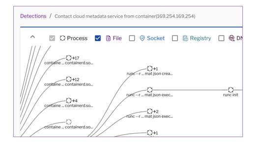 Process tree graph update 3
