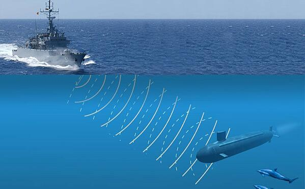 Sonar Provides Continuous Visibility Below the Surface