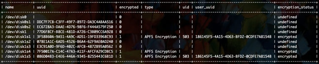 osquery-tutorial-disk-encryption-screenshot-1