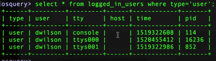 sys monitoring with osquery for active users