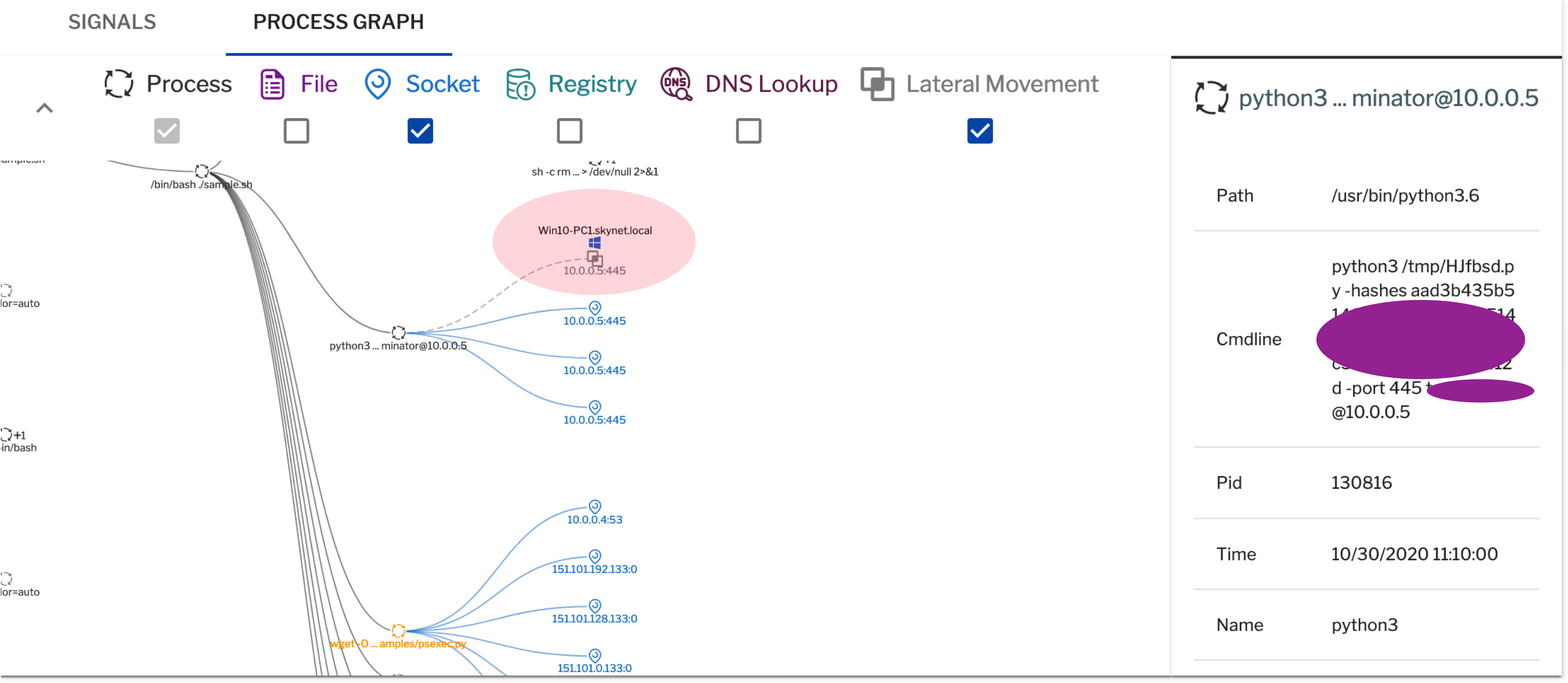 Lateral movement correlation within Uptycs' EDR functionality lets SOC analysts quickly take action to safeguard their organization's systems and resources.