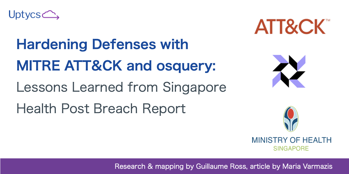 Hardening defenses with MITRE ATT&CK and osquery: Lessons from Singapore Health breach